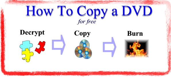 how-to-copy-a-dvd
