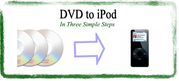 Copying A DVD To An iPod